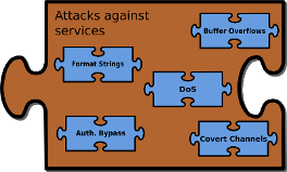 Services: Buffer Overflows, Format Strings, DoS, Authentication Bypass, Covert Channels